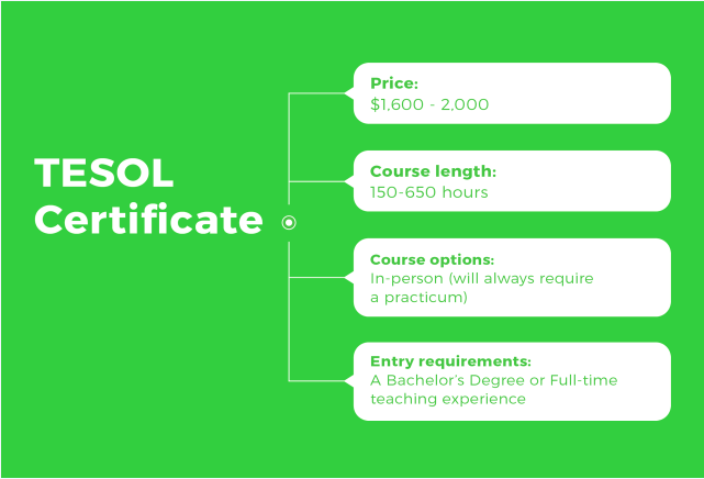 tefl vs tesol certification chart about tefl